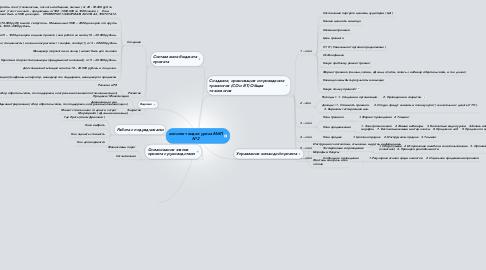 Mind Map: конспект видео урока МИП №2
