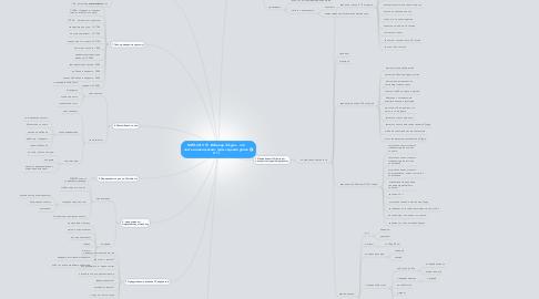 Mind Map: МИП-2013 ТС -Вебинар «Skype – это часть нашей жизни» (дом.задание урока 2-1)