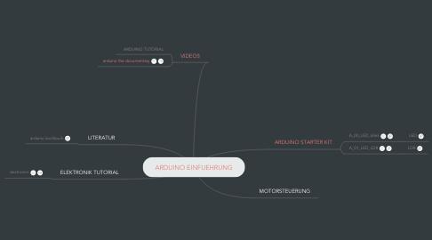 Mind Map: ARDUINO EINFUEHRUNG