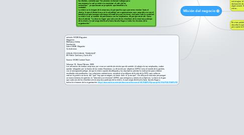 Mind Map: Misión del negocio