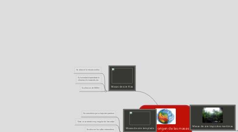 Mind Map: Zonas de origen de las masas de aire