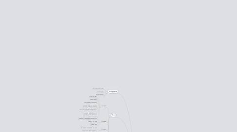 Mind Map: Мастер одностраничников