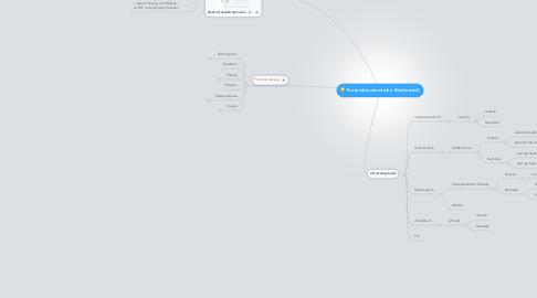 Mind Map: Proteinbiochemische Methoden2
