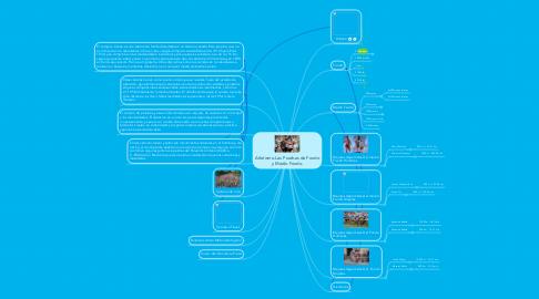 Mind Map: Atletismo.Las Pruebas de Fondoy Medio Fondo.