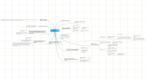 Mind Map: HandHeld Learning MirandaMod