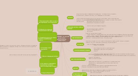 Mind Map: ВОЗРАЖЕНИЕ - это просьба предоставить дополнительную информацию