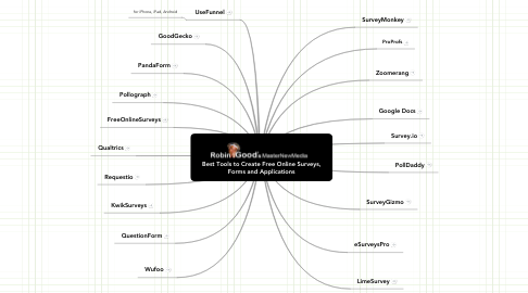 Mind Map: Best Tools to Create Free Online Surveys, Forms and Applications