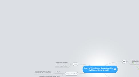 Mind Map: Copy of Projektidee Gesundheitliche Aufklärung (betr. SozArb)