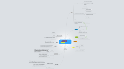 Mind Map: OrientaImpresa Odontotecnici.net