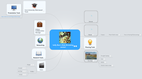 Mind Map: kelly Bee's Web Browsing center!