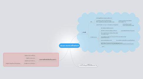 Mind Map: พระมหาประชาบดีโคตมีเถรี