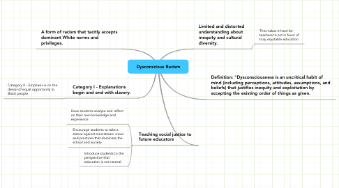 Mind Map: Dysconscious Racism