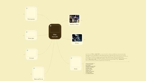 Mind Map: Мир музыки