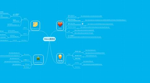 Mind Map: Maker 讀書會