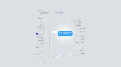 Mind Map: Cайт об удаленной работе. www.rabotavnet.ru                (в разработке)