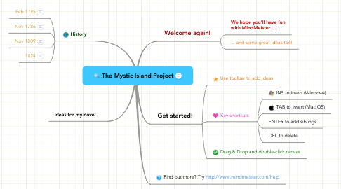 Mind Map: The Mystic Island Project