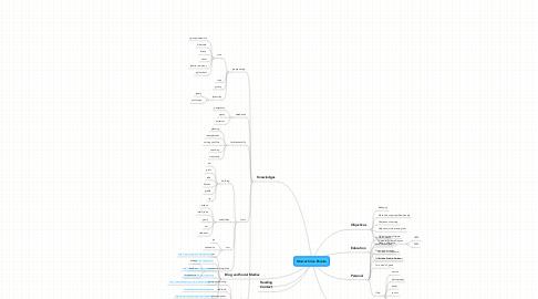 Mind Map: Marcos Silva Pereira