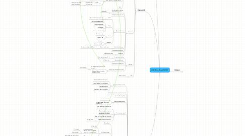 Mind Map: AVO Workshop 29.09.