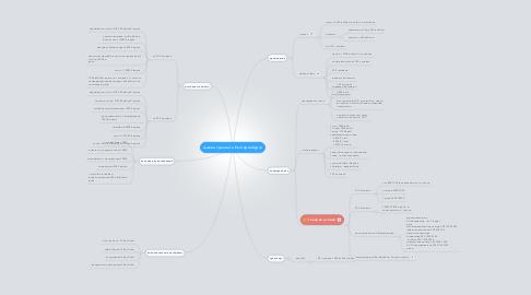 Mind Map: живой тренинг в Екатеринбурге