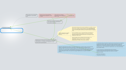 """Mind Map: берем первое измерение из данных файла дальномера (например файл """"левый берег"""")"""