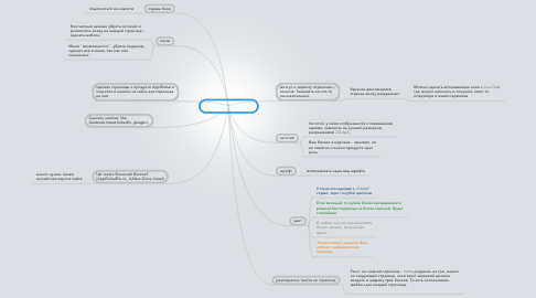 Mind Map: copy.app-global.ru