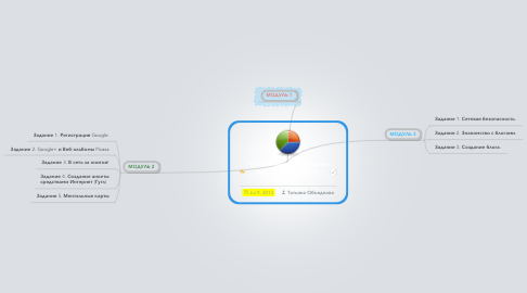 """Mind Map: """"Применение социальных сервисов в учебном процессе"""""""