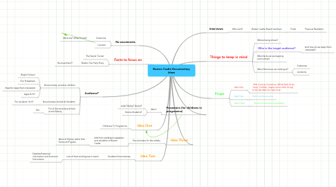 Mind Map: Boston Castle Documentary Ideas
