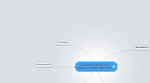 Mind Map: CLASIFICACION DE LOS ANIMALES INVERTEBRADOS