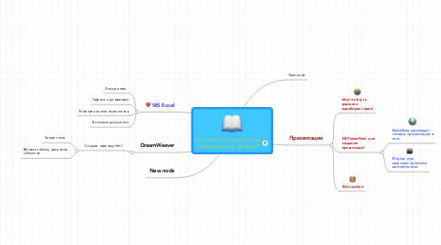 Mind Map: Какие IT-инструменты выиспользуете в  работе?