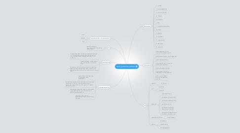 Mind Map: Сайт удаленной работы