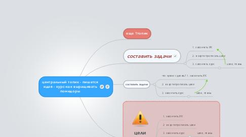Mind Map: центральный топик - пишется идея - курс-как выращивать помидоры
