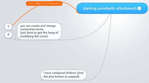 Mind Map: starting point(with attachment)