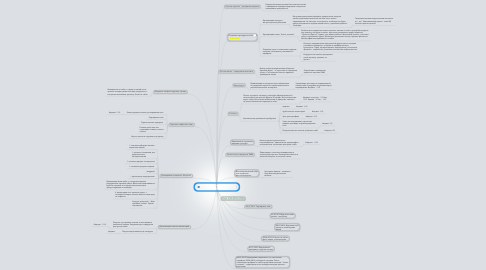 "Mind Map: Проект ""Твой дар"" Книга для друга"