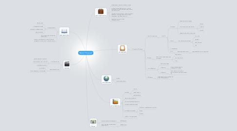 "Mind Map: Проект""Твой дар"""
