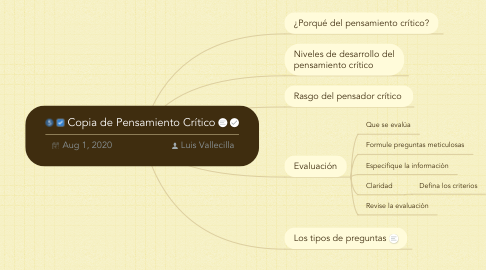 Mind Map: Copia de Pensamiento Crítico
