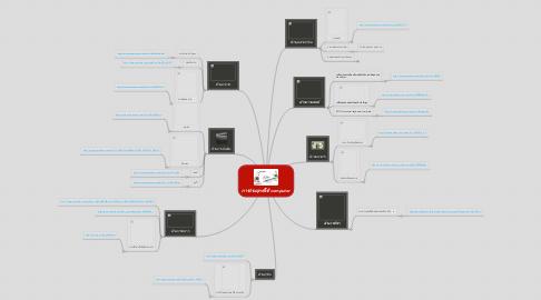 Mind Map: การประยุกต์ใช้ computer