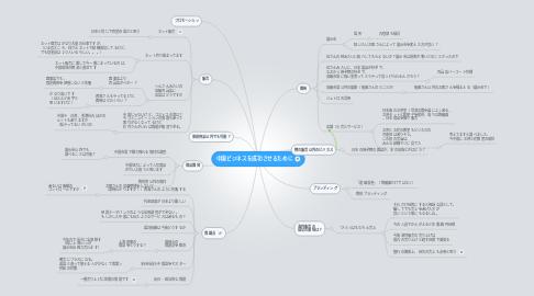 Mind Map: 中国ビジネスを成功させるために