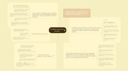 Mind Map: Названия подписных страниц