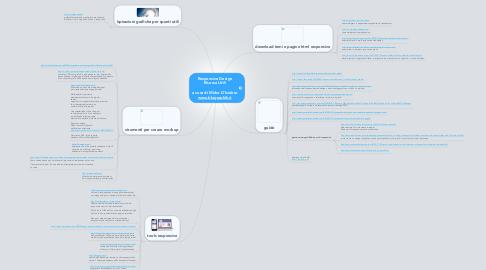 Mind Map: Responsive Design Risorse Utili  a cura di Mirko D'Isidoro www.blographik.it