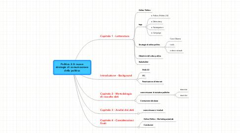 Mind Map: Politica 2.0: nuovestrategie di comunicazionedella politica