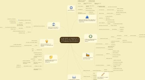 Mind Map: EL PROFESOR LA TENSIÓN DE SU TAREA EDUCATIVA DERIVADA DE LA COORDINACIÓN DE GRUPOS