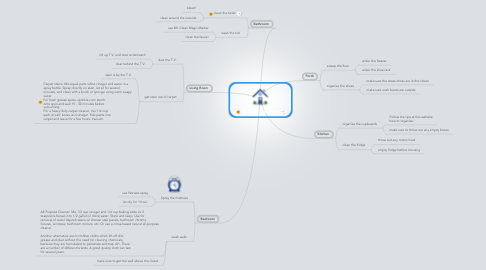 Mind Map: Cleaning the House