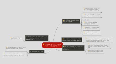 Mind Map: PREGUNTAS FRECUENTES QUE SE REALIZAN...!!!