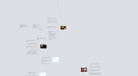 Mind Map: Goldstein