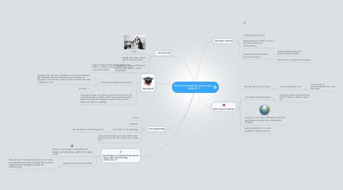 Mind Map: My Conceptual Development: LIBE 477