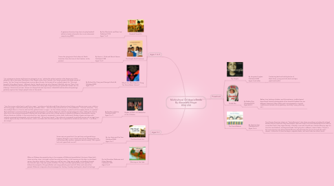 Mind Map: Multicultural Children's Books By Alexandra Moyer EDU 230