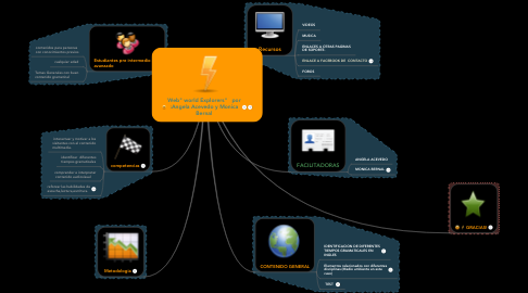 "Mind Map: Web"" world Explorers""   por :Angela Acevedo y Monica Bernal"
