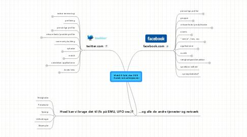 Mind Map: Web2.0 Café, den 25/8 - Sociale netværkstjenester