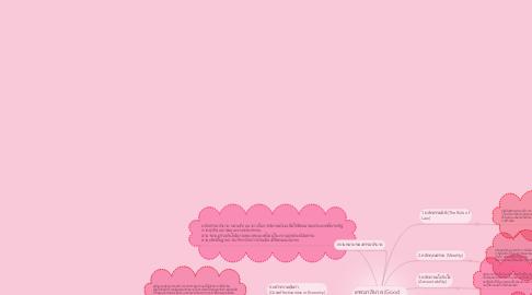 Mind Map: ธรรมาภิบาล (Good Governance)