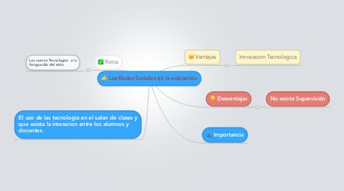 Mind Map: Las Redes Sociales en la educación